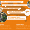 Building an informed & motivated community… Will build political support & contribute to solutions… Leading to a good biosecurity system... Lowering the risk of new invasive